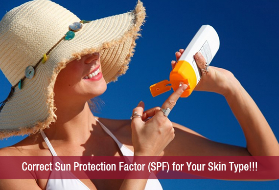 Correct sun protection factor spf for your skin type for Best sunscreen for tattoos reddit
