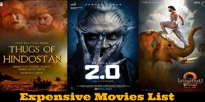 Expensive Movies of Bollywood