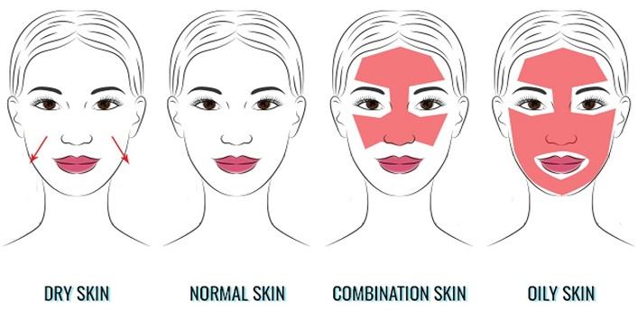 Keep skin type in mind